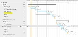 agile project management approach with gantt charts teamgantt