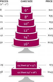 wedding cake average cost average wedding cake cost wedding photography
