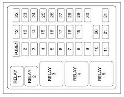 f750 fuse box layout transit connect fuse box layout wiring