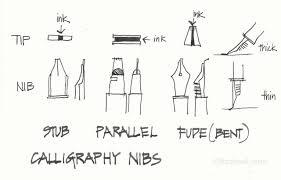 fountain pen sketching part 7 pens with variable lines 2 liz