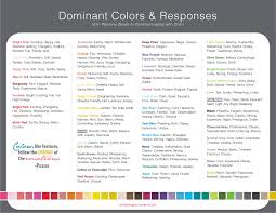 color meanings chart using color at events endless events