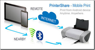 printer app for android printershare review probably best printing app for android
