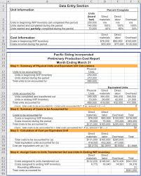 cfo report template preparing a production cost report