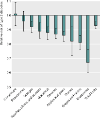 fruit consumption and risk of type 2 diabetes results from three