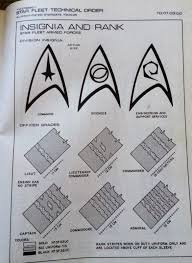 bronze age babies buried treasures star fleet technical manual