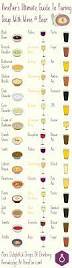 cartoon wine and cheese the ultimate guide to pairing soup with wine u0026 beer infographic