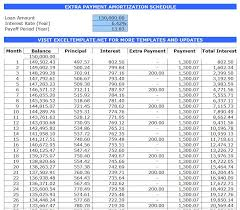 Amortization Schedule Excel Template Free Excel Amortization Schedule Thebridgesummit Co