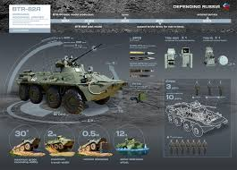 btr 82a armored personnel carrier russian army pinterest