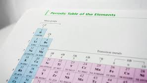 Isotope Periodic Table How To Find Isotopes Sciencing