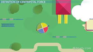 centripetal force definition formula u0026 examples video u0026 lesson