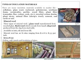Ceiling Insulation Types by Waterproofing And Insulaton