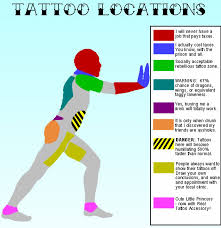 side hip tattoo pain level why that tattoo pain chart is meaningless resonanteye net