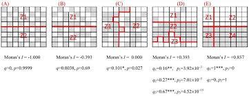 geographical pattern ne demek spatial analysis wikipedia