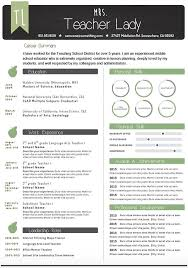 nursing resumes that stand out chalkboard theme resume template make your resume pop with this