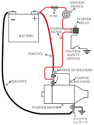 how car electrical systems work a works wiring diagram components