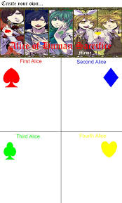 Alice Meme - create your own alice of human sacrifice meme by pogorikifan10 on