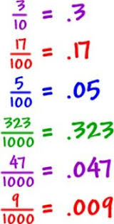 19 best decimals images on pinterest math fractions math