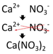 names and formulas of ternary ionic compounds ck 12 foundation