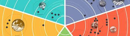 design thinking graduate programs graduate program carnegie mellon school of design