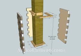 Decorative Wood Post Mesmerizing 50 Faux Decorative Columns Design Ideas Of Decorative