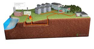 district heating and chp greenfield consulting