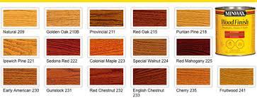 wood finishing basics wood finishing 101