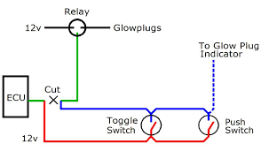 mitsubishi delica owners club uk view topic re wiring glow
