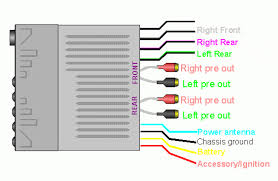 sony auto wiring harness diagram sony wiring diagrams collection