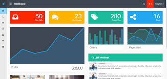bootstrap templates for mvc 4 free bootstrap admin themes david carr web developer blog
