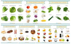 How To Make The Perfect Salad A Visual Guide Healthworks Malaysia