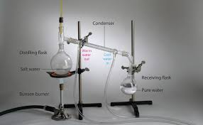 full chapter 1 matter u0026 measurement chemistry libretexts