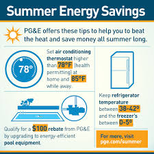 energy saving tips for summer infographic keep cool and reduce your energy usage pg e currents