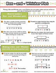 how to make a box and whisker plot worksheet education com