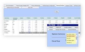 project portfolio management process templates pd trak