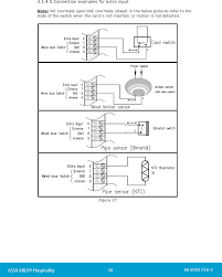 683081118c1 zigbee router rt3 user manual enter the help project