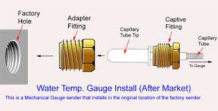 water temp gauge install ih8mud forum