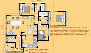 100 bungalow floor plans free best 25 narrow house plans
