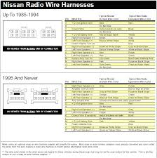 kenwood car radio wiring diagram wirdig readingrat net endear
