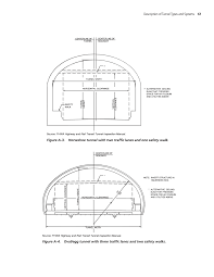 appendix a description of tunnel types and systems guide for