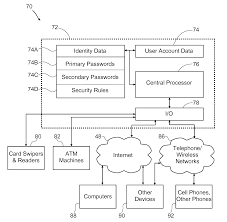 patent us20070250920 security systems for protecting an asset patent drawing