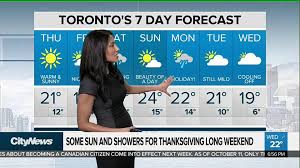 of sun and showers for thanksgiving weekend