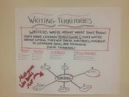 11 best Writing Territories Examples images on Pinterest