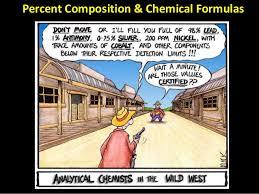 percent composition u0026 empirical formula chemistry