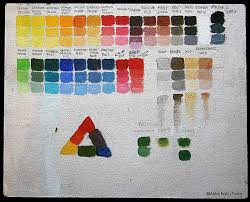 photos of paint color mixing charts