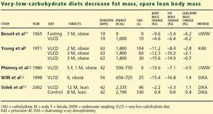meal plan to burn fat build muscle salegoods pinterest burn