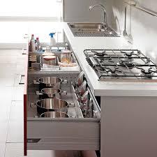 Cooktop Kitchen Best Kitchen Drawers Ideas 7855 Baytownkitchen