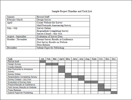 Timeline Template Excel Sle Project Timeline However It Offers A Project Timeline 10