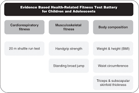 field based fitness assessment in young people the alpha health