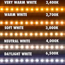 nw 3528 single row led light 120 m 10mm wide 5m reel