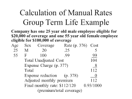 Expense Insurance Rates by Lecture 16 Insurance Ratemaking Ppt